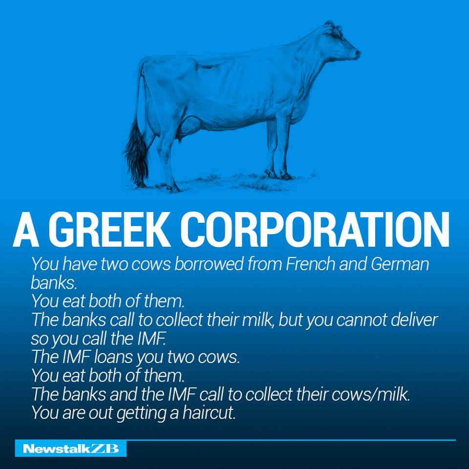 a-greek-corporation
